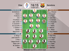 Formazioni inziali Eibar-Barça, ultima giornata Liga 2018-19. BeSoccer