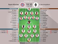 Le formazioni ufficiali Bayern Monaco-Borussia M'Gladbach. BeSoccer