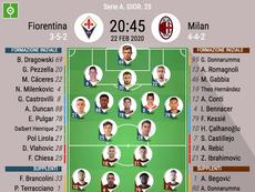 Le formazioni ufficiali di Fiorentina-Milan. BeSoccer