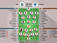 Le formazioni ufficiali di Italia-Finlandia. BeSoccer
