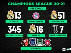 Datos colectivos de la Champions 20-21: Madrid y Bayern ponen el listón. BeSoccer