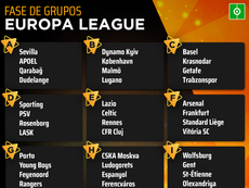 Estes são os grupos da Liga Europa 2019-20. Twitter/EuropaFC