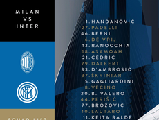 I convocati dell'Inter per il Derby. Twitter/Inter