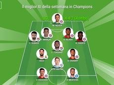 Il miglior undici della Champions League dell'UEFA. BeSoccer