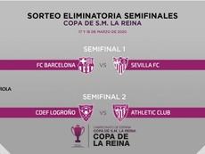 Estos son los cruces de las semifinales de la Copa de la Reina. RFEF