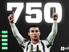 Las 750 pepitas de oro de Cristiano Ronaldo. ProFootballDB