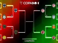 Monterrey sufre y Juárez disfruta, pero ambos pasan a 'semis'. Twitter/CopaMX