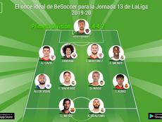 El once ideal de BeSoccer para la Jornada 13 de LaLiga 2019-20. BeSoccer
