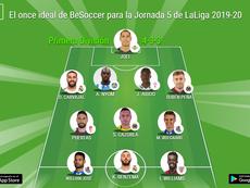 El once ideal de BeSoccer para la Jornada 5 de LaLiga 2019-20. BeSoccer