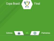 Esta es la gran final de la Copa de Brasil. BeSoccer