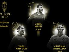 La clasificación completa del Balón de Oro 2019. Twitter/francefootball