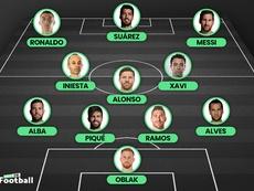 Le meilleur XI de la décennie en Liga. BeSoccer