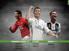 Cristiano Ronaldo é o primeiro a vencer três Ligas. BeSoccer