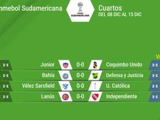 Estos son los cruces de cuartos de final de la Sudamerica. BeSoccer