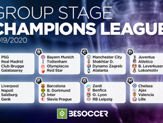 The groups for the 2019-20 Champions League. BeSoccer