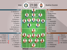 Inter v Shakhtar Donetsk, Europa League 2019/20, semi-final, 17/8/2020 - Official line-ups. BESOCCER