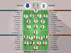 Kosovo v England, Euro 2020 qualifiers, matchday 10, 17/11/2019 - official line.ups. BESOCCER