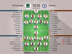 Krasnodar v Chelsea, Champions League 20/21, 28/10/20. Official.line.ups. BeSoccer