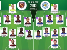 Official lineups of the Premier League clash between West Ham and Leicester. BeSoccer