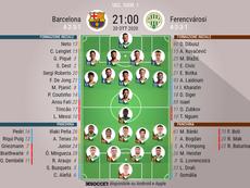 Le formazioni di Barcellona-Ferencvarosi. BeSoccer