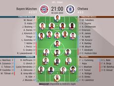 Le formazioni di Bayern Monaco-Chelsea. BeSoccer