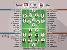 Le formazioni ufficiali di Cagliari-Milan. BeSoccer