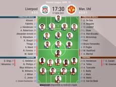 Le formazioni ufficiali di Liverpool-Manchester United. BeSoccer
