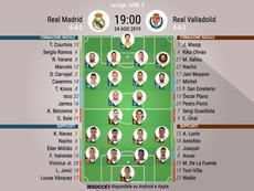 Le formazioni di Real Madrid-Valladolid. BeSoccer