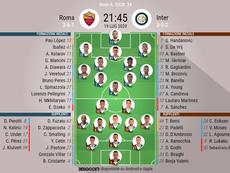 Le formazioni ufficiali di Roma-Inter. BeSoccer