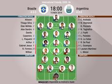 Le formazioni iniziali di Brasile-Argentina. BeSoccer