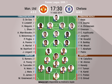 Le formazioni iniziali di United-Chelsea. BeSoccer