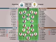 Le formazioni ufficiali di Argentina-Uruguay BeSoccer
