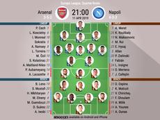 Le formazioni ufficiali di Arsenal-Napoli, andata dei quarti di Europa League 2018-19. BeSoccer