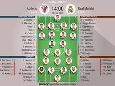 Le formazioni ufficiali di Athletic-Real Madrid. BeSoccer