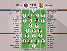 Le formazioni ufficiali di Atletico Madrid-Barcellona. BeSoccer