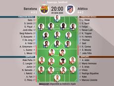 Le formazioni ufficiali di Barcellona-Atletico Madrid. BeSoccer