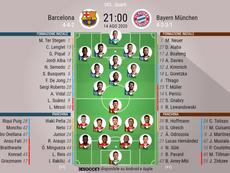 Le formazioni ufficiali di Barcellona-Bayern Monaco. BeSoccer