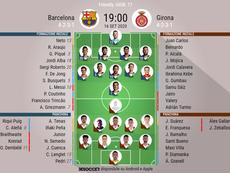 Le formazioni ufficiali di Barcellona-Girona. BeSoccer
