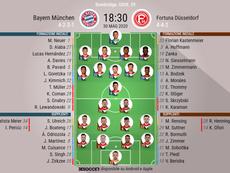 Le formazioni ufficiali di Bayern Monaco-Fortuna Dusseldorf. BeSoccer