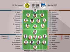 Le formazioni ufficiali di Borussia Dortmund-Hertha Berlino. BeSoccer