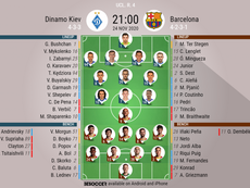 Dynamo Kiev v Barca, Champions League 2020/21, matchday 4, official line-ups, 24/11/2020. BeSoccer
