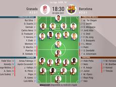 Le formazioni ufficiali di Granada-Barcellona. BeSoccer