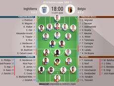 Le formazioni ufficiali di Inghilterra-Belgio. BeSoccer