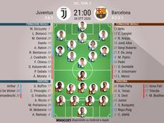 Le formazioni ufficiali di Juventus-Barcellona. BeSoccer