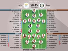 Le formazioni ufficiali di Lazio-Inter. BeSoccer