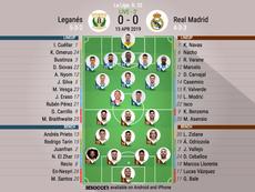 Le formazioni ufficiali di Leganés-Real Madrid, 32esima giornata di Liga 2018-19. BeSoccer