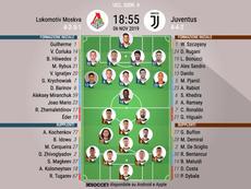 Le formazioni ufficiali di Lokomotiv Mosca-Juventus. BeSoccer