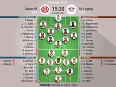 Le formazioni ufficiali di Mainz 05-Lipsia. BeSoccer