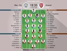Le formazioni ufficiali di Manchester City-Arsenal. BeSoccer