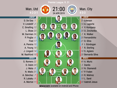 Le formazioni ufficiali di Manchester City-Manchester United, 31esima di Premier 2018-19. BeSoccer
